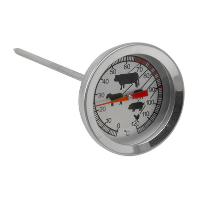 Thermometer voor vlees